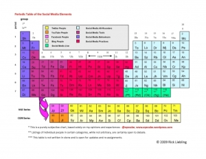 periodic-table-2-23-09-final